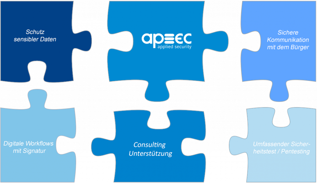 Puzzleteile apsec all secure
